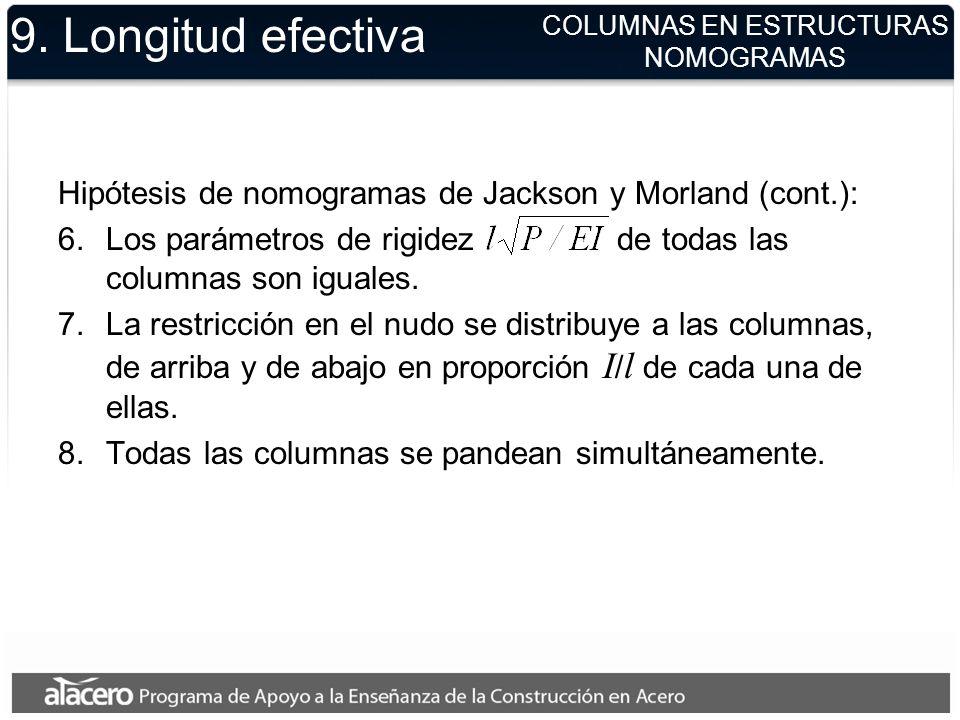 9. Longitud efectiva Hipótesis de nomogramas de Jackson y Morland (cont.): 6.Los parámetros de rigidez de todas las columnas son iguales. 7.La restric