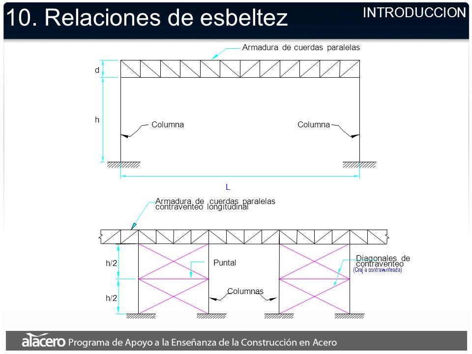10. Relaciones de esbeltez INTRODUCCION Armadura de cuerdas paralelas L d h Columna