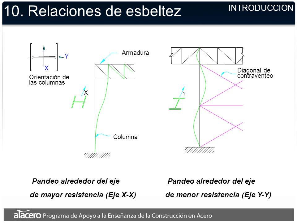 10. Relaciones de esbeltez INTRODUCCION Pandeo alrededor del eje de mayor resistencia (Eje X-X) Pandeo alrededor del eje de menor resistencia (Eje Y-Y