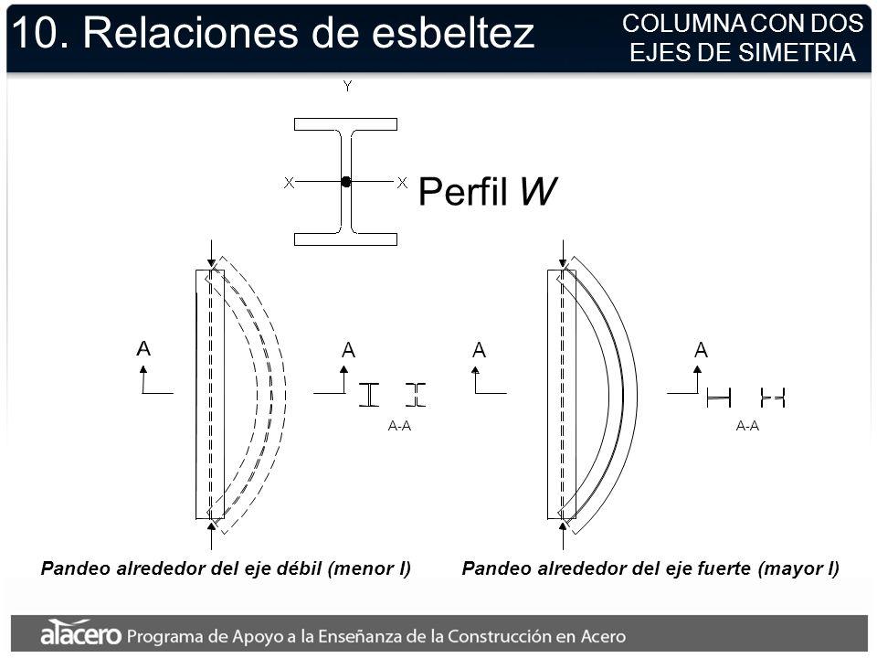 10. Relaciones de esbeltez COLUMNA CON DOS EJES DE SIMETRIA Pandeo alrededor del eje débil (menor I)Pandeo alrededor del eje fuerte (mayor I) Perfil W