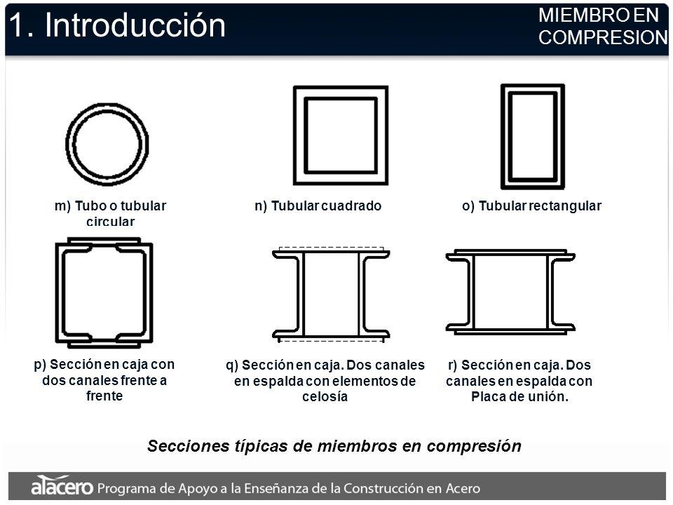 1. Introducción m) Tubo o tubular circular n) Tubular cuadradoo) Tubular rectangular p) Sección en caja con dos canales frente a frente q) Sección en