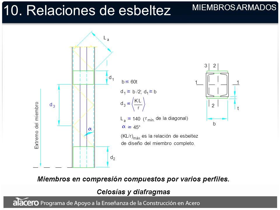 Miembros en compresión compuestos por varios perfiles. Celosías y diafragmas 10. Relaciones de esbeltez MIEMBROS ARMADOS