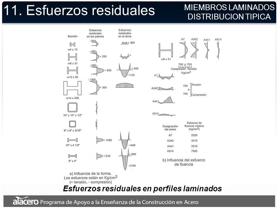 Esfuerzos residuales en perfiles laminados 11. Esfuerzos residuales MIEMBROS LAMINADOS DISTRIBUCION TIPICA