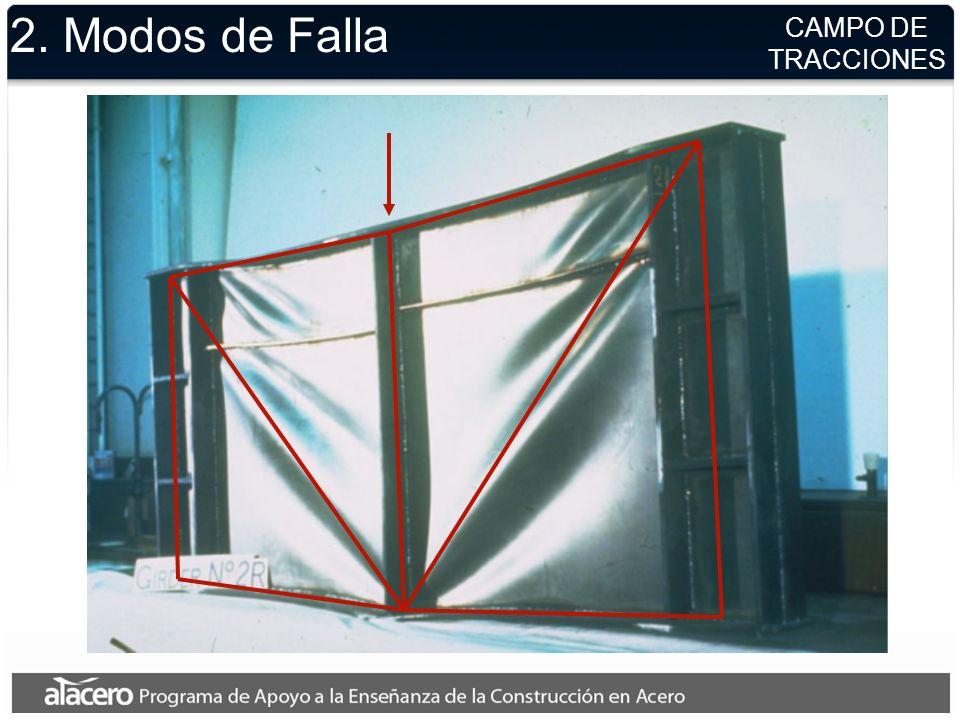 2. Modos de Falla Campo de tracciones RESISTENCIA POST PANDEO Tensión Compresión (Atiesadores) Acción del campo de tensión diagonal Tensión Compresión