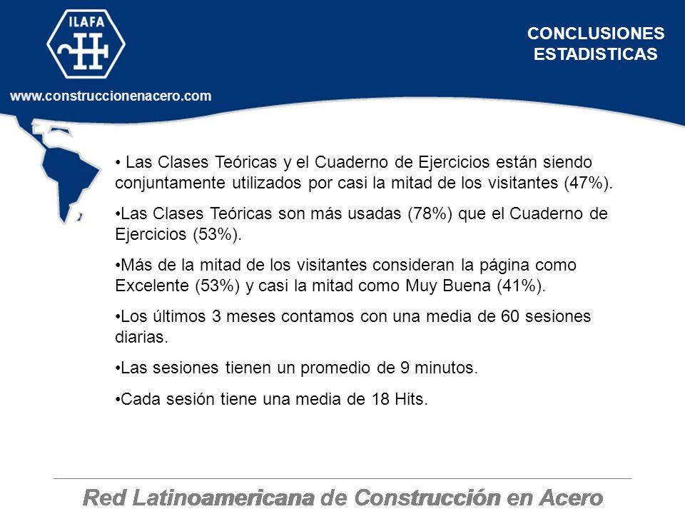 Red Latinoamericana de Construcción en Acero www.construccionenacero.com CONCLUSIONES ESTADISTICAS Las Clases Teóricas y el Cuaderno de Ejercicios est