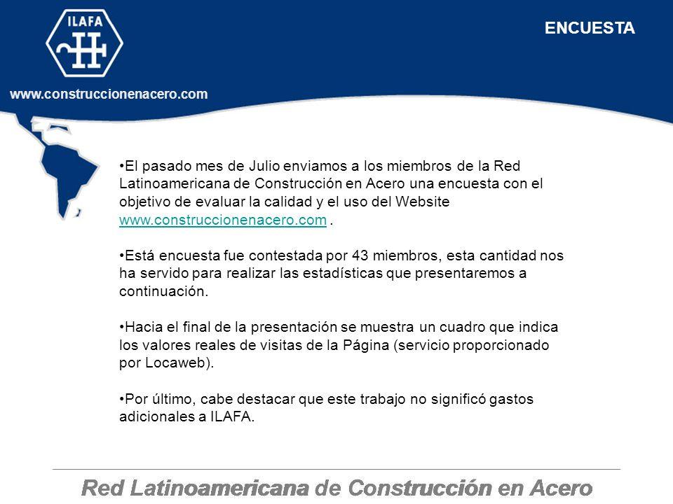 Red Latinoamericana de Construcción en Acero www.construccionenacero.com ENCUESTA El pasado mes de Julio enviamos a los miembros de la Red Latinoameri