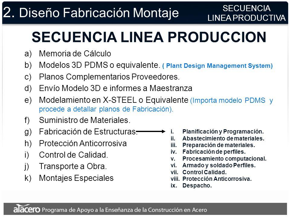 2. Diseño Fabricación Montaje SECUENCIA LINEA PRODUCTIVA a)Memoria de Cálculo b)Modelos 3D PDMS o equivalente. ( Plant Design Management System) c)Pla