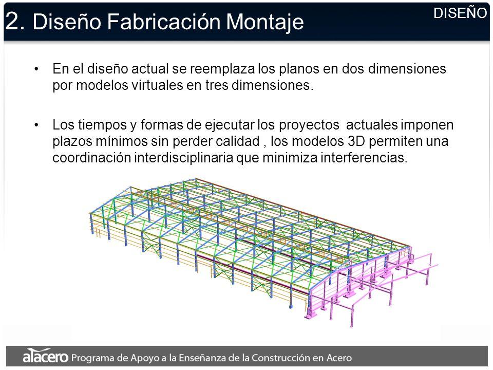 2. Diseño Fabricación Montaje En el diseño actual se reemplaza los planos en dos dimensiones por modelos virtuales en tres dimensiones. Los tiempos y