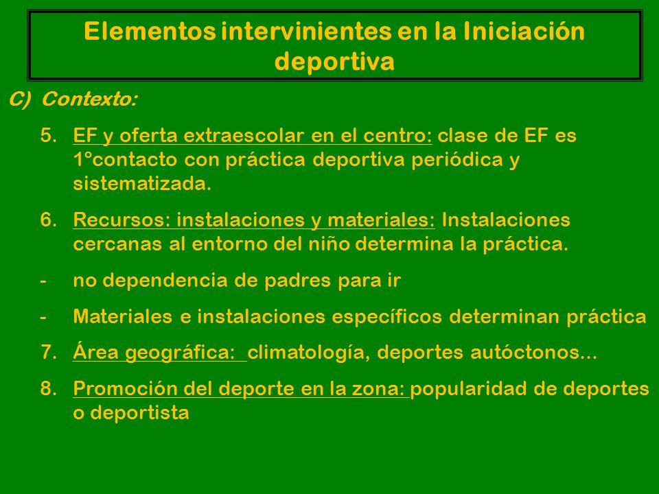 C)Contexto: 5.EF y oferta extraescolar en el centro: clase de EF es 1ºcontacto con práctica deportiva periódica y sistematizada.