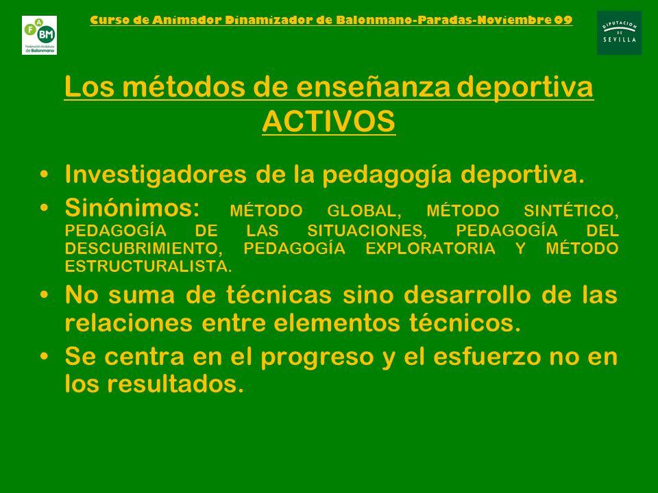 Los métodos de enseñanza deportiva ACTIVOS Investigadores de la pedagogía deportiva.