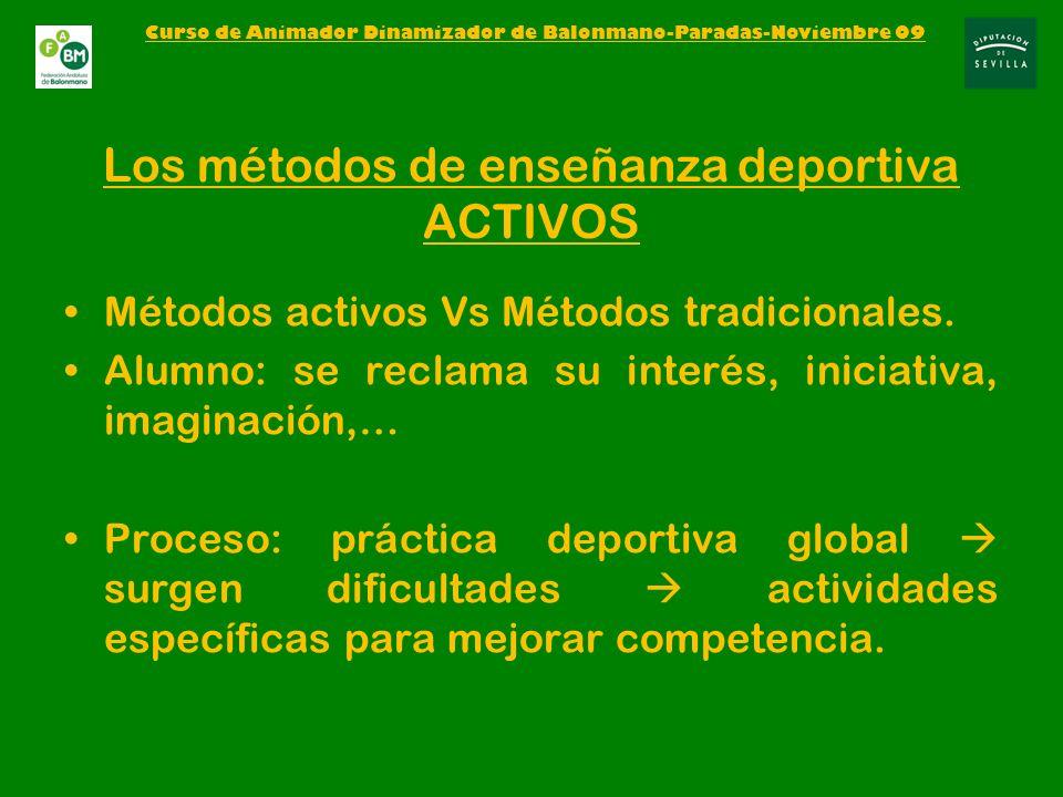 Los métodos de enseñanza deportiva ACTIVOS Métodos activos Vs Métodos tradicionales.