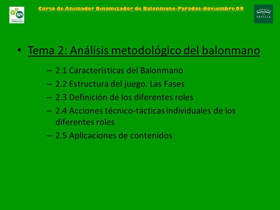 – 2.1 Características del Balonmano – 2.2 Estructura del juego. Las Fases – 2.3 Definición de los diferentes roles – 2.4 Acciones técnico-tácticas ind