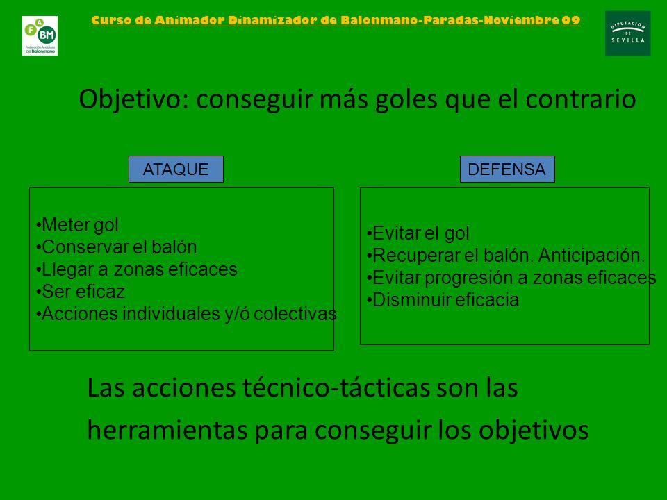 Curso de Animador Dinamizador de Balonmano-Paradas-Noviembre 09 Objetivo: conseguir más goles que el contrario ATAQUEDEFENSA Meter gol Conservar el ba