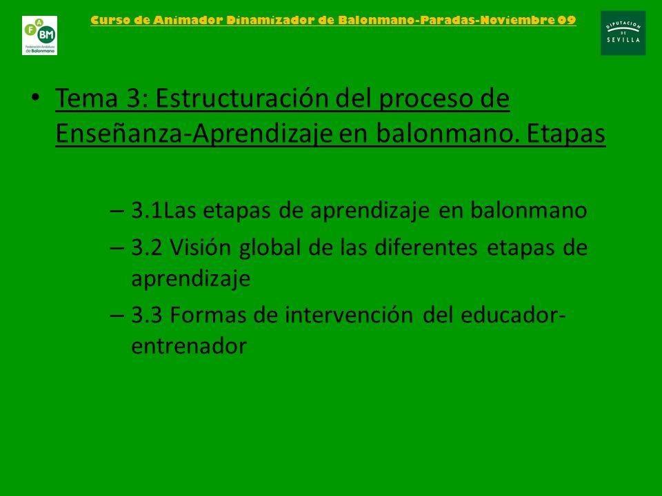 – 3.1Las etapas de aprendizaje en balonmano – 3.2 Visión global de las diferentes etapas de aprendizaje – 3.3 Formas de intervención del educador- ent