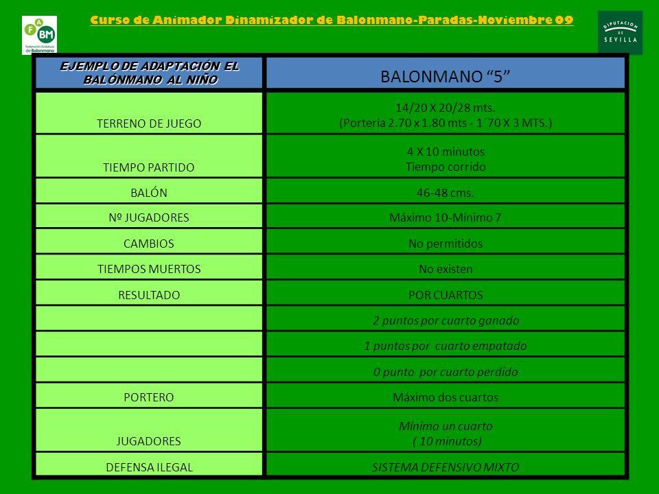 Curso de Animador Dinamizador de Balonmano-Paradas-Noviembre 09 EJEMPLO DE ADAPTACIÓN EL BALÓNMANO AL NIÑO BALONMANO 5 TERRENO DE JUEGO 14/20 X 20/28