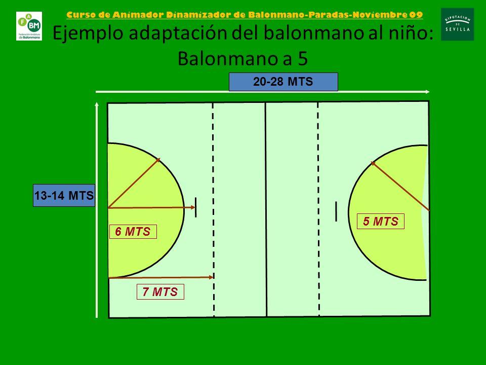 Ejemplo adaptación del balonmano al niño: Balonmano a 5 5 MTS 6 MTS 7 MTS 13-14 MTS 20-28 MTS Curso de Animador Dinamizador de Balonmano-Paradas-Novie