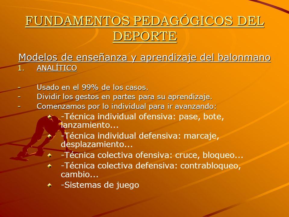 FUNDAMENTOS PEDAGÓGICOS DEL DEPORTE Modelos de enseñanza y aprendizaje del balonmano 1.ANALÍTICO -Usado en el 99% de los casos. -Dividir los gestos en