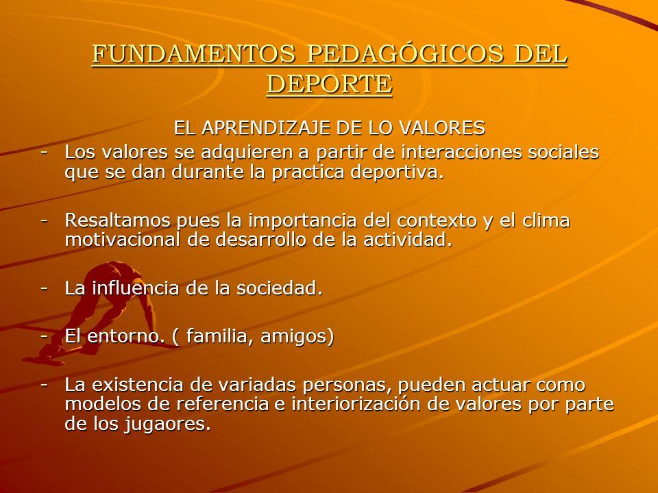 FUNDAMENTOS PEDAGÓGICOS DEL DEPORTE EL APRENDIZAJE DE LO VALORES -Los valores se adquieren a partir de interacciones sociales que se dan durante la pr