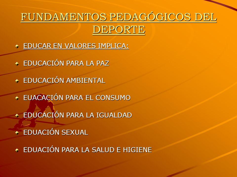 FUNDAMENTOS PEDAGÓGICOS DEL DEPORTE EDUCAR EN VALORES IMPLICA: EDUCACIÓN PARA LA PAZ EDUCACIÓN AMBIENTAL EUACACIÓN PARA EL CONSUMO EDUCACIÓN PARA LA I