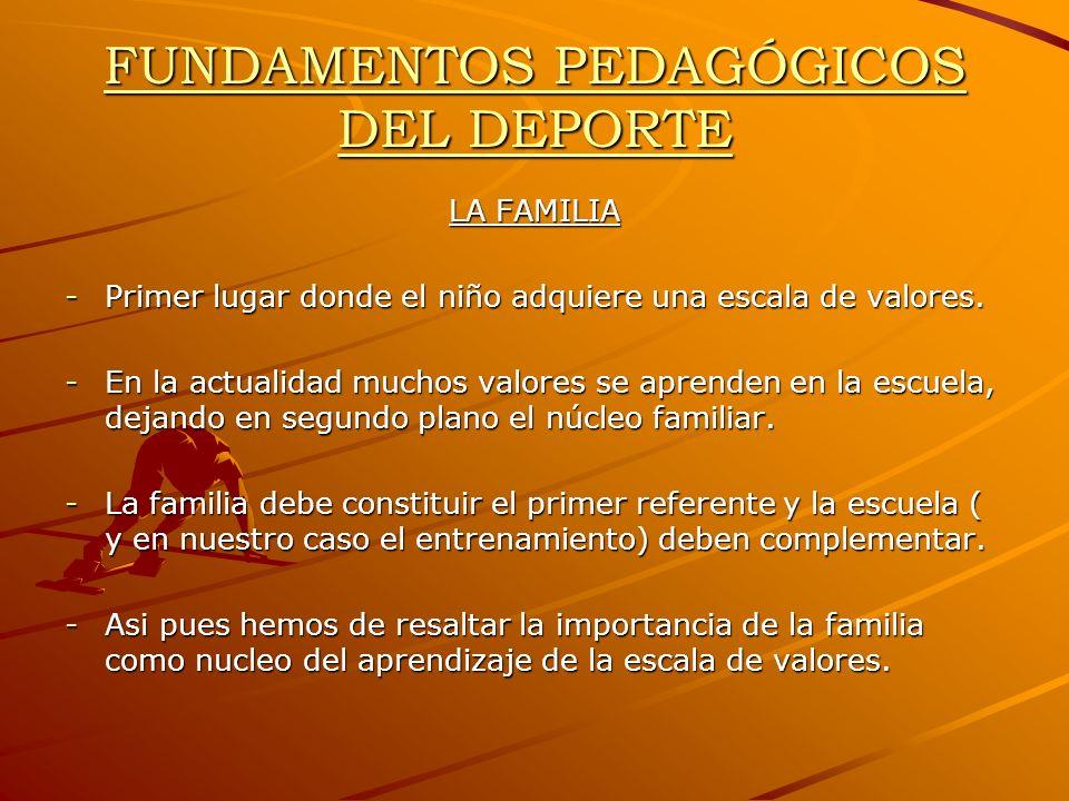 FUNDAMENTOS PEDAGÓGICOS DEL DEPORTE LA FAMILIA -Primer lugar donde el niño adquiere una escala de valores. -En la actualidad muchos valores se aprende