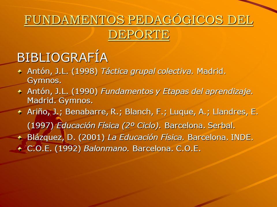FUNDAMENTOS PEDAGÓGICOS DEL DEPORTE BIBLIOGRAFÍA Antón, J.L. (1998) Táctica grupal colectiva. Madrid. Gymnos. Antón, J.L. (1990) Fundamentos y Etapas
