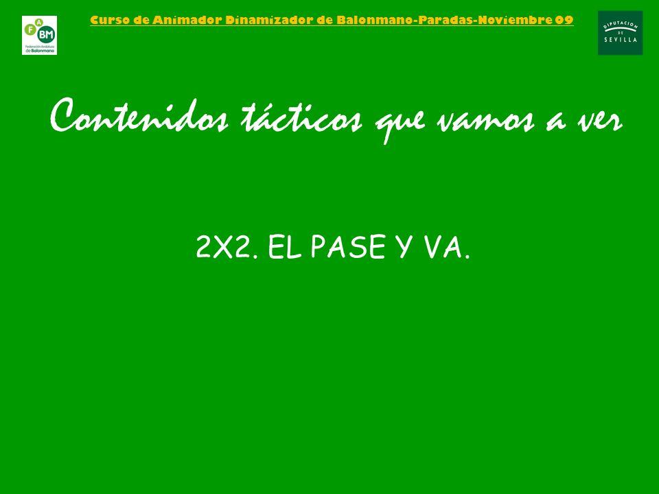 Curso de Animador Dinamizador de Balonmano-Paradas-Noviembre 09 Contenidos tácticos que vamos a ver 2X2. EL PASE Y VA.