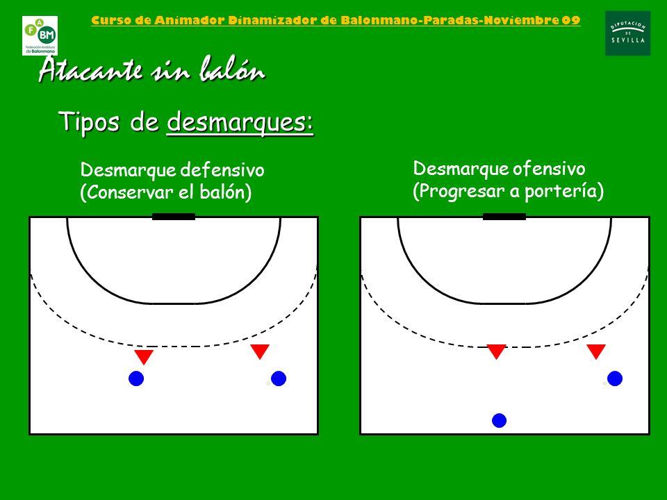 Curso de Animador Dinamizador de Balonmano-Paradas-Noviembre 09 Desmarque defensivo (Conservar el balón) Desmarque ofensivo (Progresar a portería) DIR