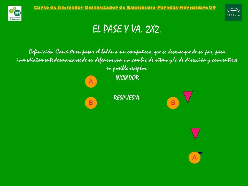 Curso de Animador Dinamizador de Balonmano-Paradas-Noviembre 09 EL PASE Y VA. 2X2. Definición. Consiste en pasar el balón a un compañero, que se desma