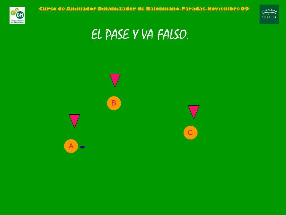 Curso de Animador Dinamizador de Balonmano-Paradas-Noviembre 09 EL PASE Y VA FALSO. A C B 2 2 2