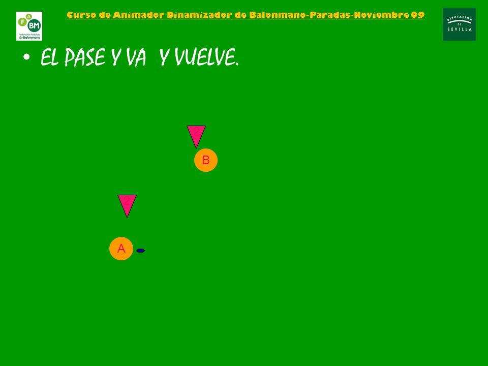 Curso de Animador Dinamizador de Balonmano-Paradas-Noviembre 09 EL PASE Y VA Y VUELVE. A B 2 2