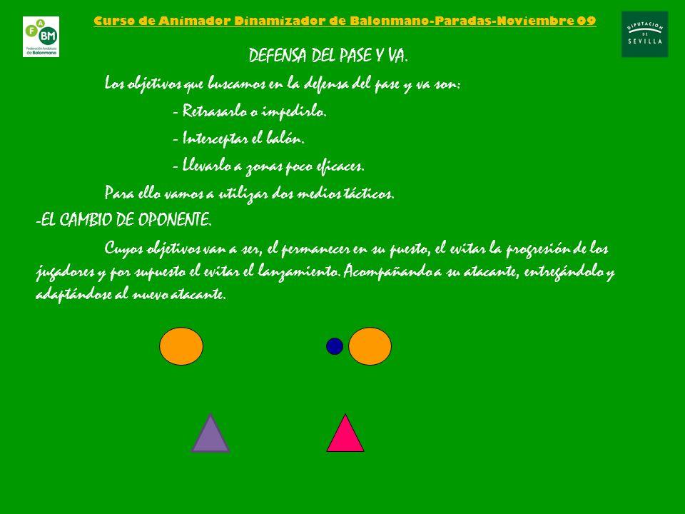 Curso de Animador Dinamizador de Balonmano-Paradas-Noviembre 09 DEFENSA DEL PASE Y VA. Los objetivos que buscamos en la defensa del pase y va son: - R