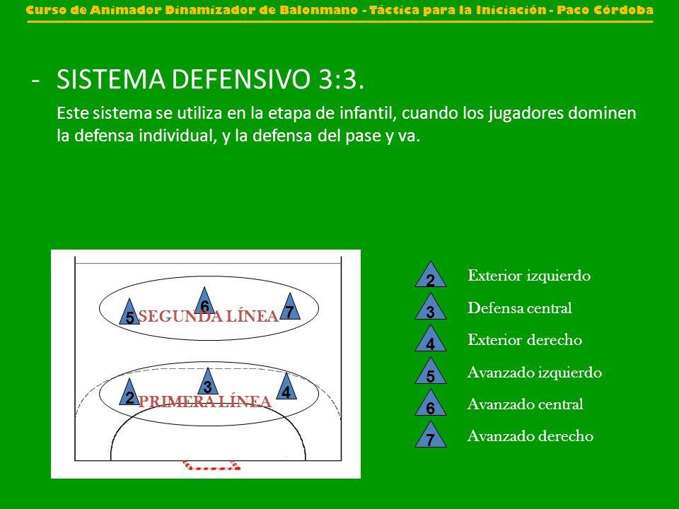 -SISTEMA DEFENSIVO 3:3. Este sistema se utiliza en la etapa de infantil, cuando los jugadores dominen la defensa individual, y la defensa del pase y v