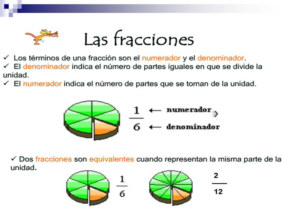 Fracciones 2º E.S.O.