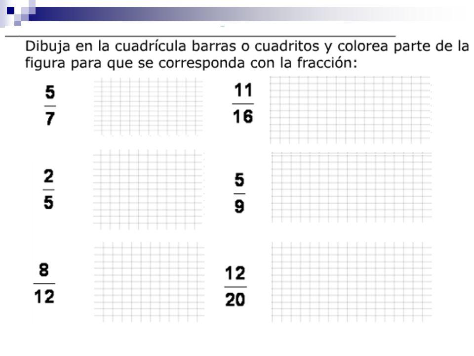 1 Tipos de fracciones Fracción propiaNumerador < denominador Fracción impropiaNumerador > denominador Fracción igual a la unidadNumerador = denominado