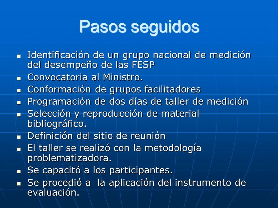 Pasos seguidos Identificación de un grupo nacional de medición del desempeño de las FESP Identificación de un grupo nacional de medición del desempeño de las FESP Convocatoria al Ministro.