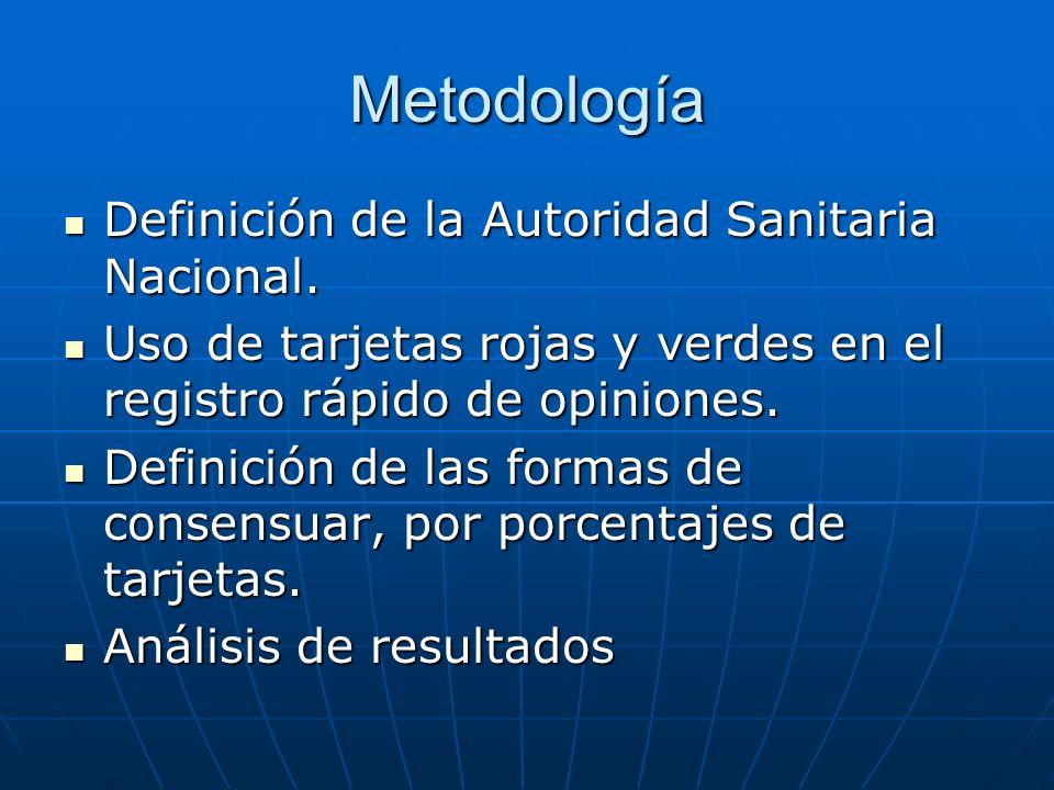 Definición de la Autoridad Sanitaria Nacional.Definición de la Autoridad Sanitaria Nacional.