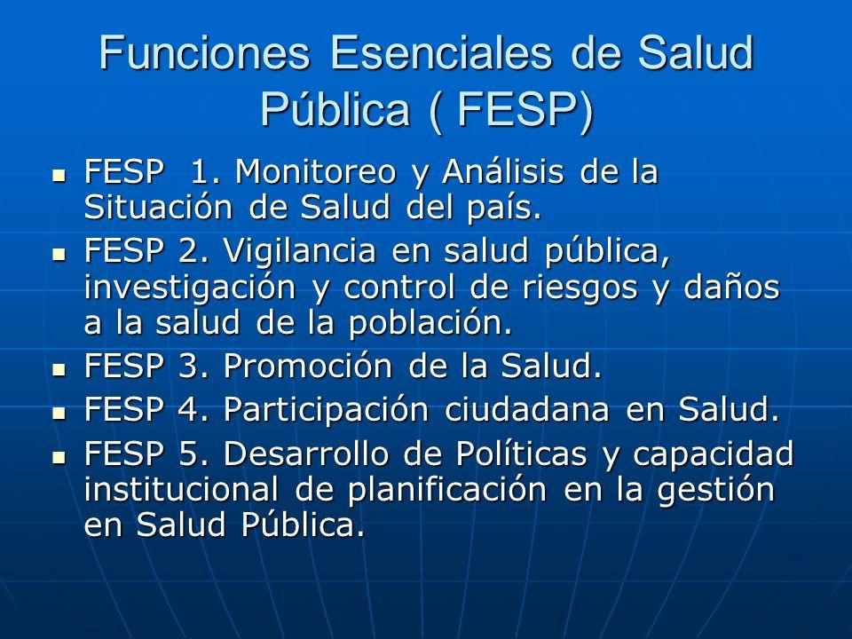 Funciones Esenciales de Salud Pública ( FESP) FESP 1.