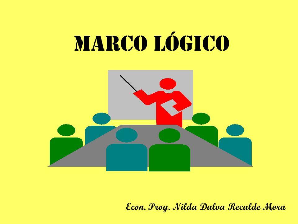 1 MARCO LÓGICO Econ. Proy. Nilda Dalva Recalde Mora