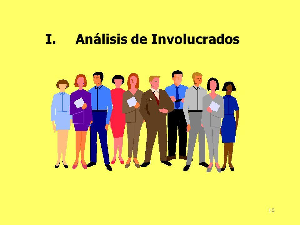 10 I.Análisis de Involucrados
