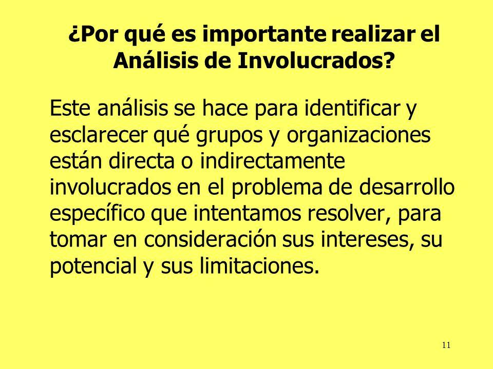 11 ¿Por qué es importante realizar el Análisis de Involucrados? Este análisis se hace para identificar y esclarecer qué grupos y organizaciones están