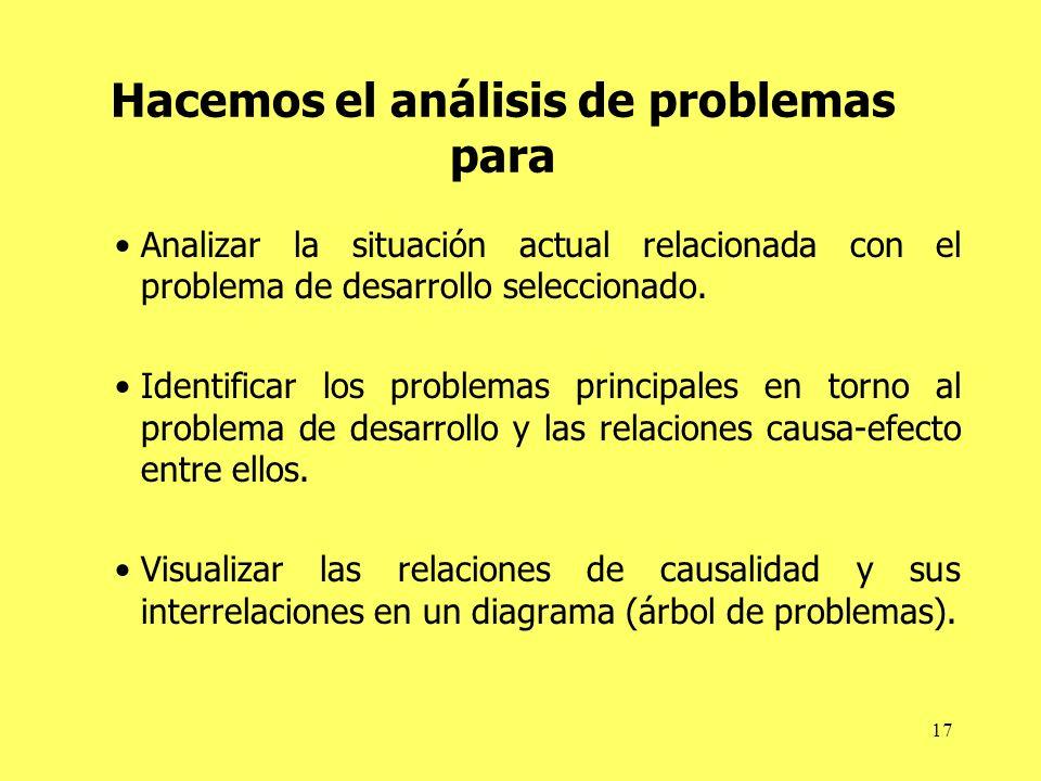 17 Hacemos el análisis de problemas para Analizar la situación actual relacionada con el problema de desarrollo seleccionado. Identificar los problema