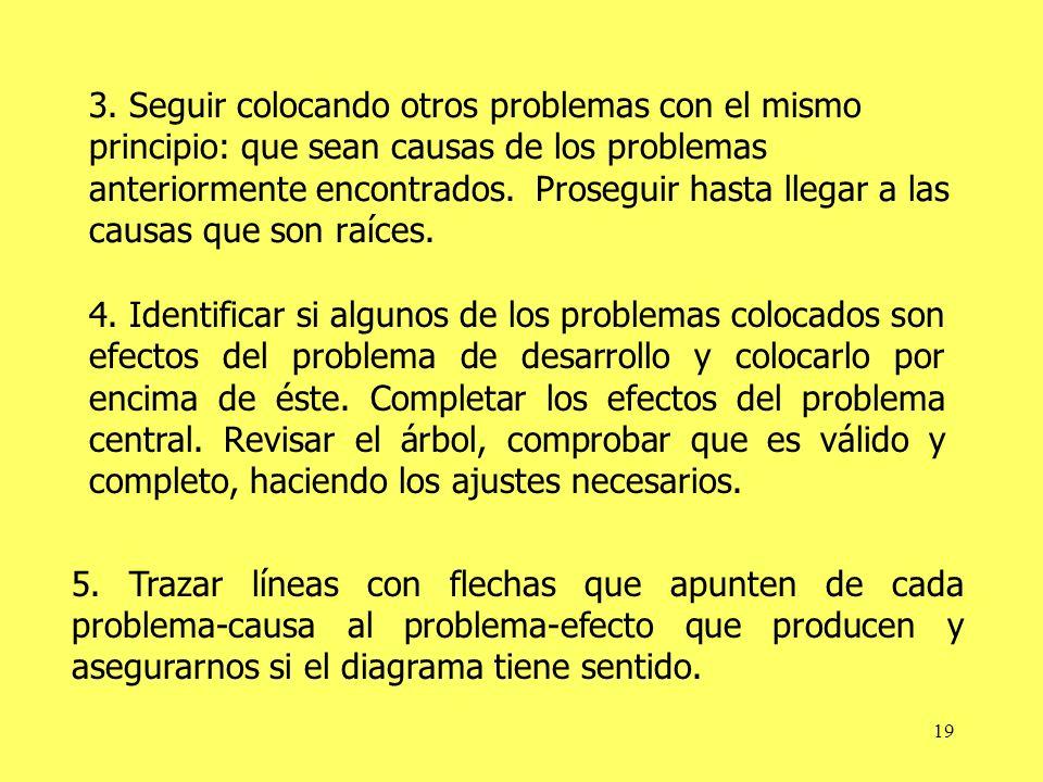 19 3. Seguir colocando otros problemas con el mismo principio: que sean causas de los problemas anteriormente encontrados. Proseguir hasta llegar a la