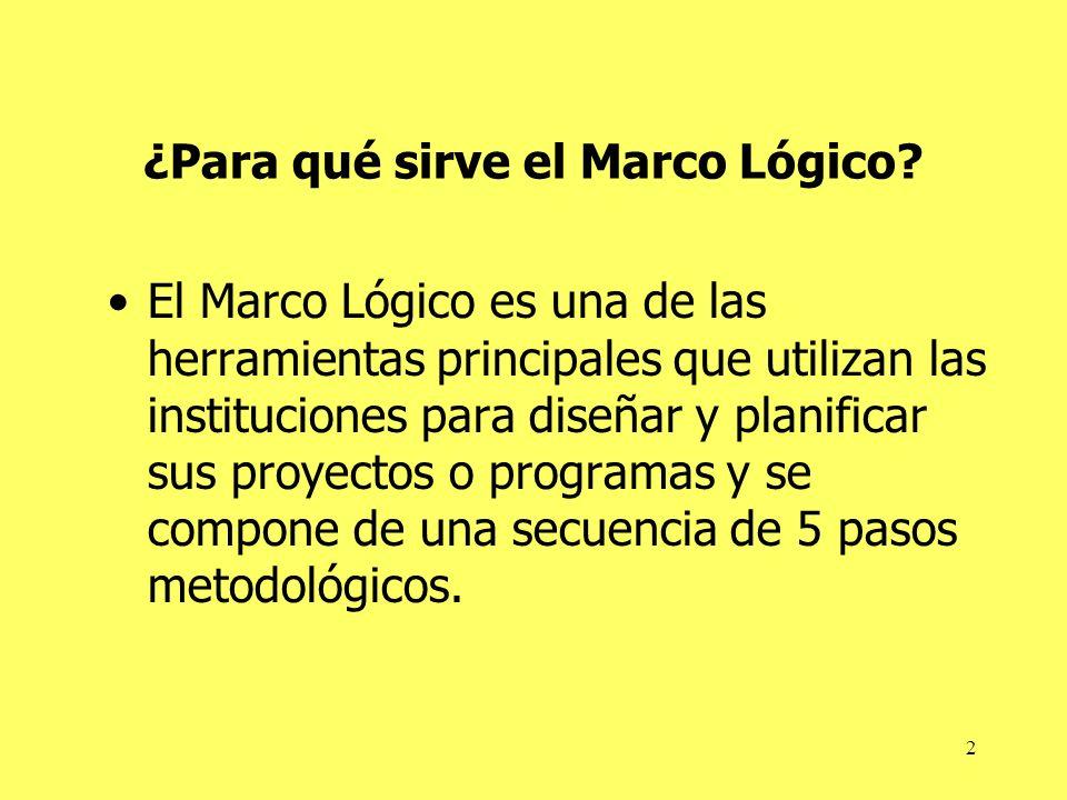 2 ¿Para qué sirve el Marco Lógico? El Marco Lógico es una de las herramientas principales que utilizan las instituciones para diseñar y planificar sus