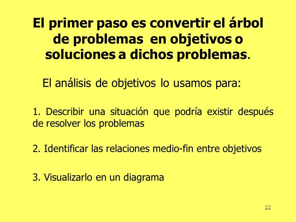 22 El primer paso es convertir el árbol de problemas en objetivos o soluciones a dichos problemas. El análisis de objetivos lo usamos para: 1. Describ