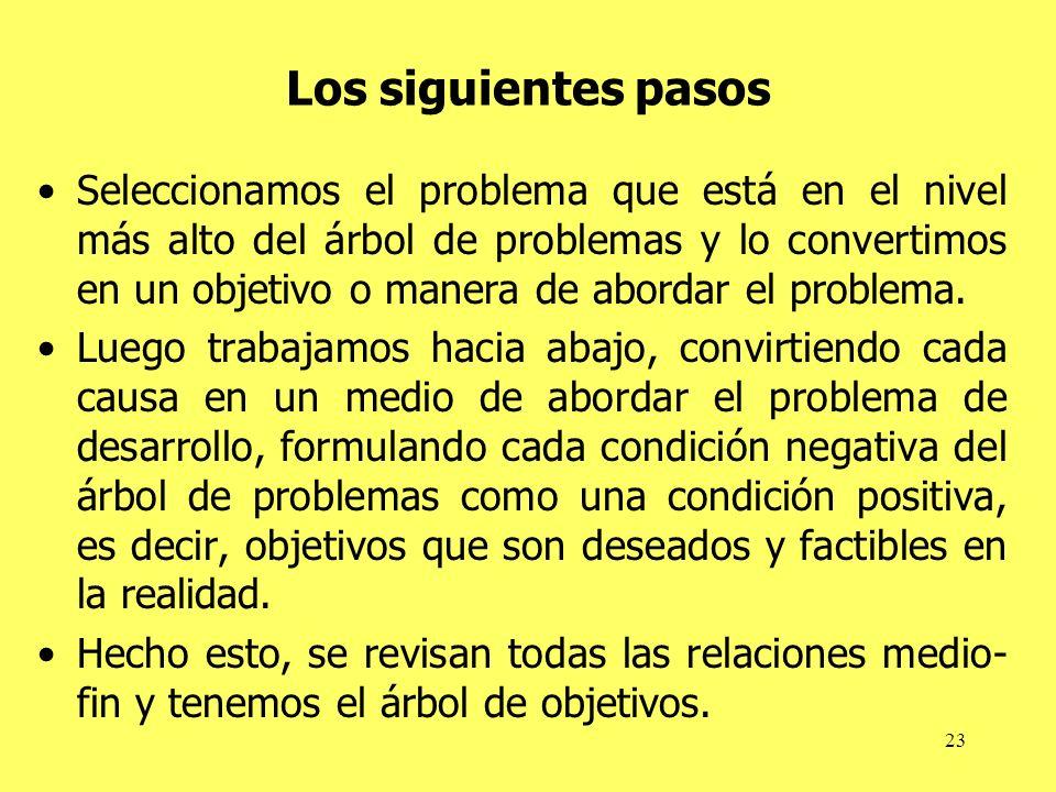 23 Los siguientes pasos Seleccionamos el problema que está en el nivel más alto del árbol de problemas y lo convertimos en un objetivo o manera de abo