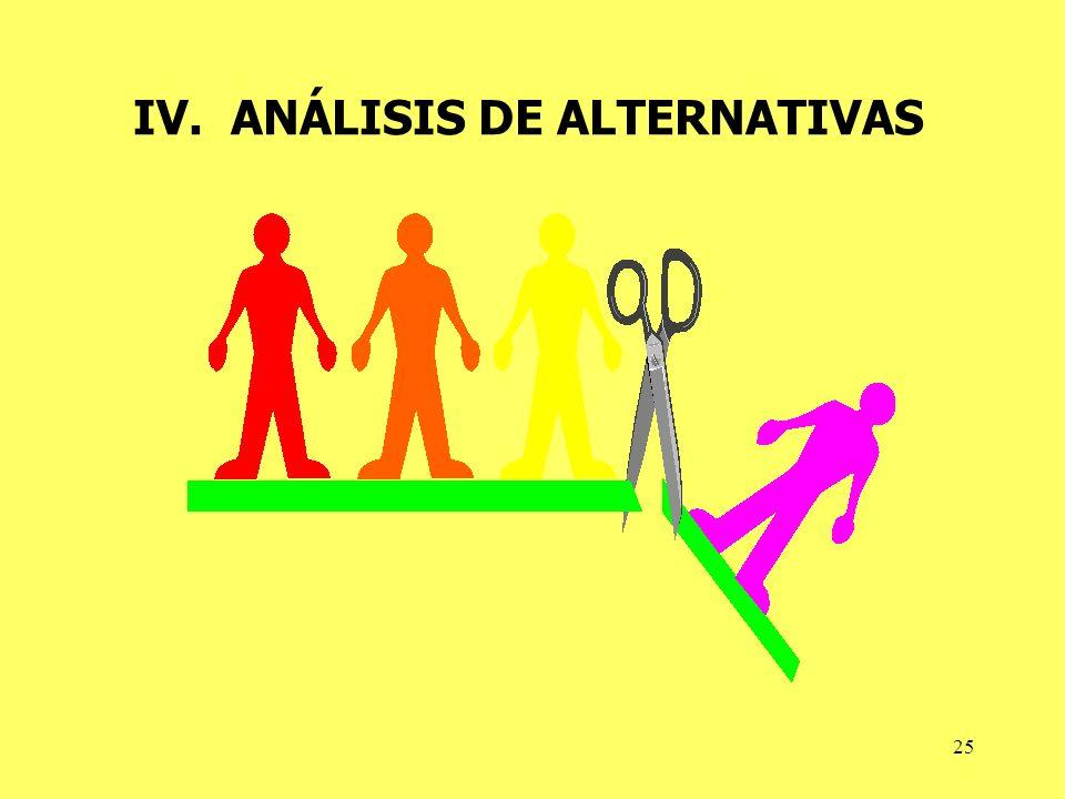 25 IV. ANÁLISIS DE ALTERNATIVAS