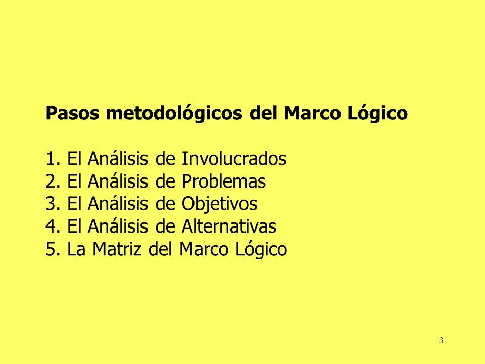 3 Pasos metodológicos del Marco Lógico 1. El Análisis de Involucrados 2. El Análisis de Problemas 3. El Análisis de Objetivos 4. El Análisis de Altern
