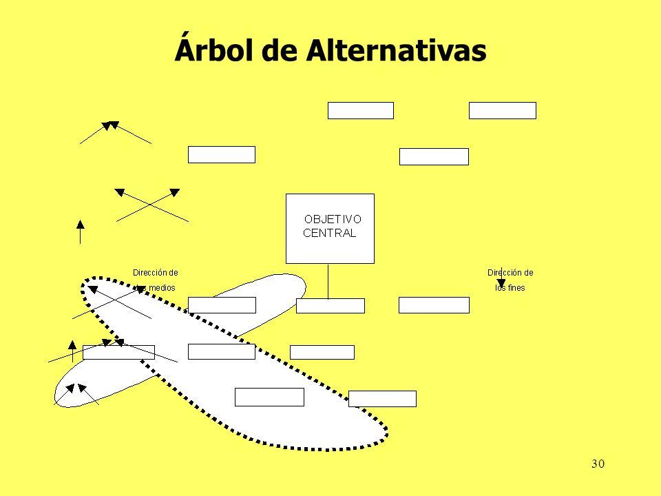 30 Árbol de Alternativas