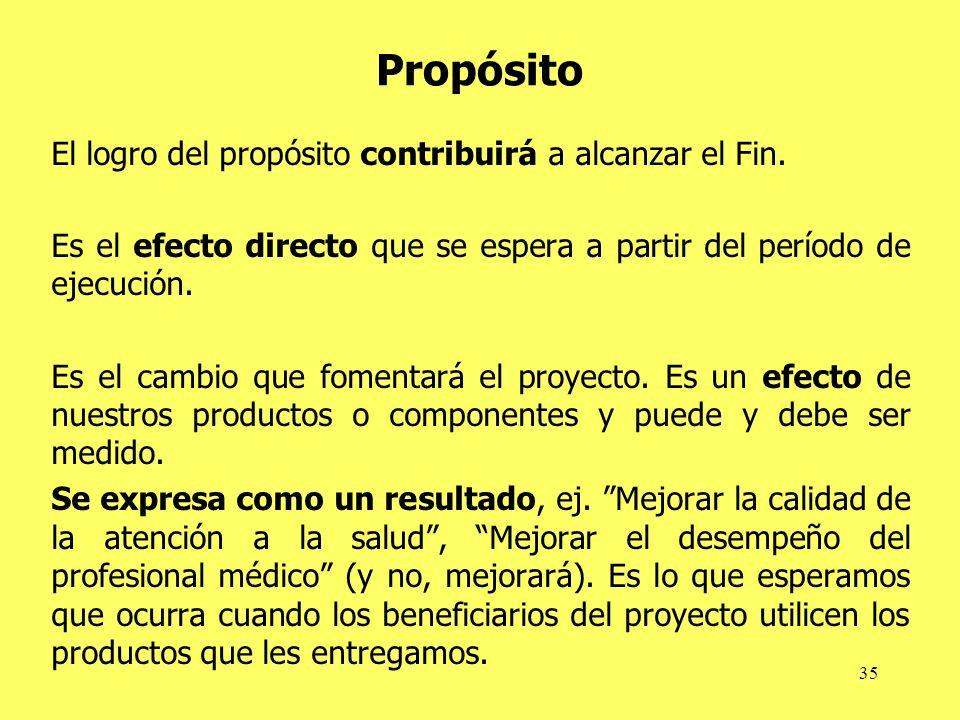35 Propósito El logro del propósito contribuirá a alcanzar el Fin. Es el efecto directo que se espera a partir del período de ejecución. Es el cambio