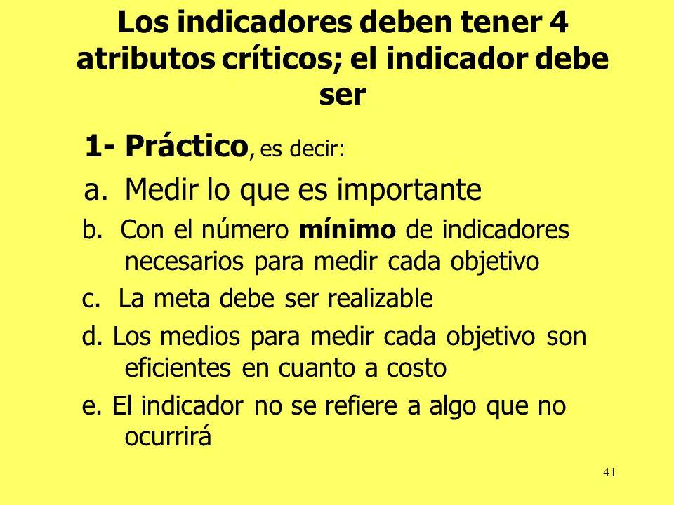 41 Los indicadores deben tener 4 atributos críticos; el indicador debe ser 1- Práctico, es decir: a.Medir lo que es importante b. Con el número mínimo